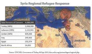 Sryia Regional Response3